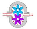 Elektrisk oliekøler kit med gearpumpe
